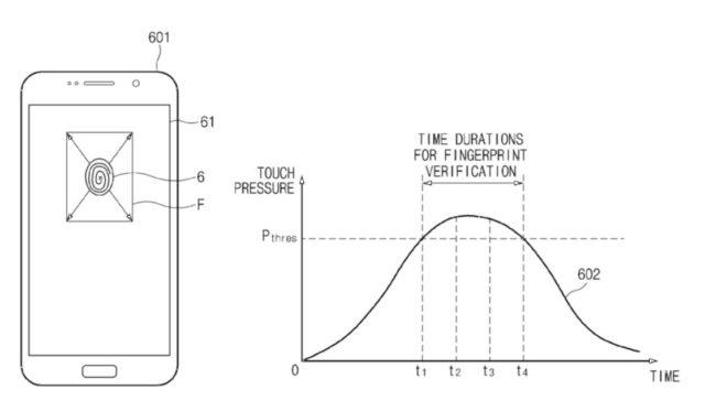 پتنت حسگر اثر انگشت سامسونگ گلکسی اس 9  ثبت پتنت ترکیب حسگر اثر انگشت با صفحهنمایش توسط سامسونگ samsung patent fingerprint