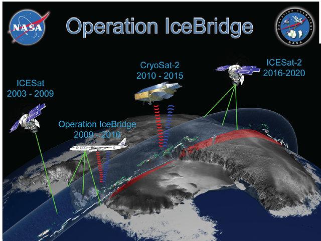 فرستادن لیزر به فضا برای نظارت بر ذوب شدن یخهای زمین 9706 55t398